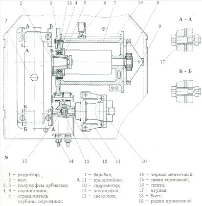 Схема крановой лебёдки