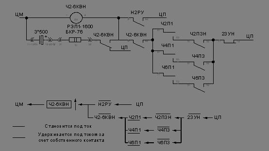 Рис. 3.7 Схема включения
